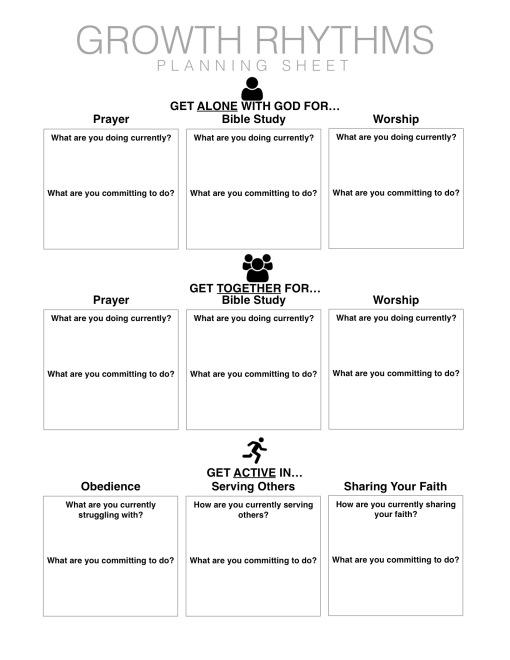 Growth Rhythms Planning Guide