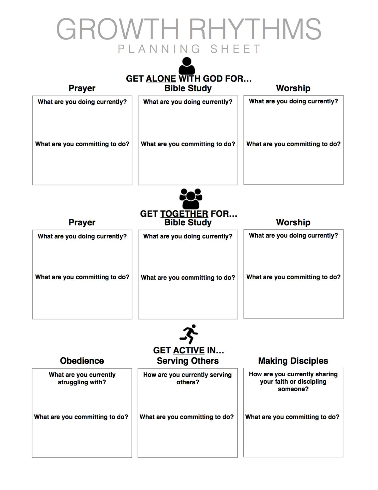 Growth Rhythms Conversation Guide & Planning