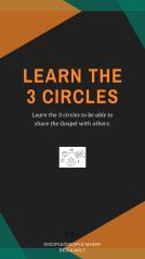 MAKE DISCIPLES: 3 CIRCLES